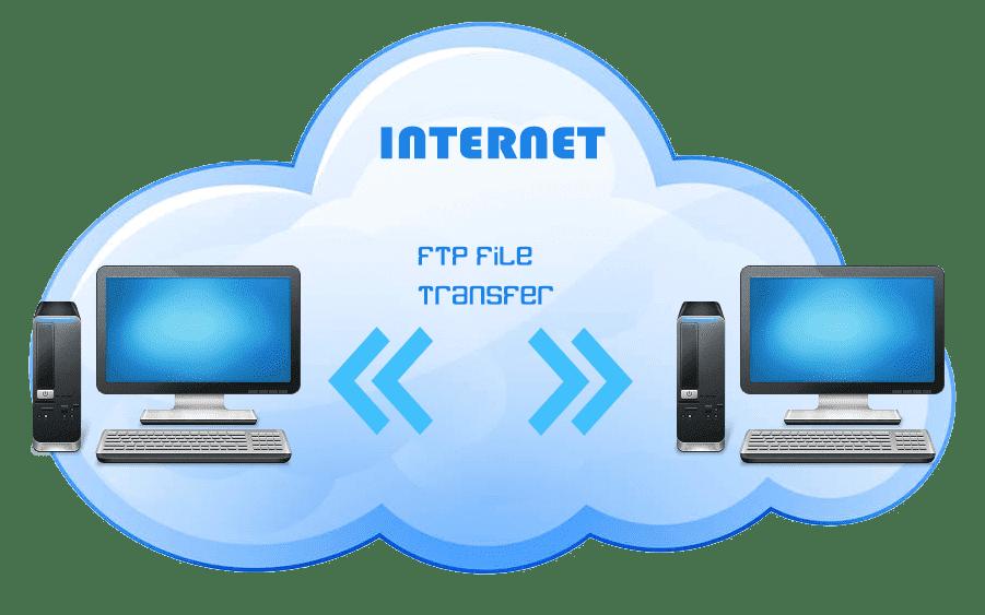 FTP Server application on VB Бесплатный FTP плагин для Андроид   версии Totalcmd
