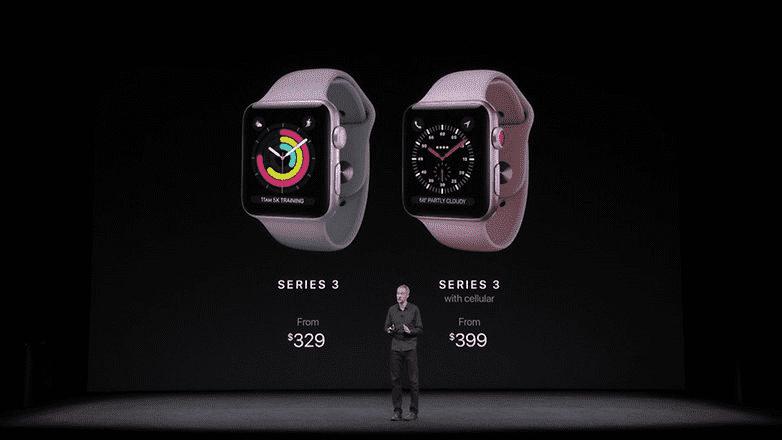 976 Можно ли подключить Apple Watch к Андроид?