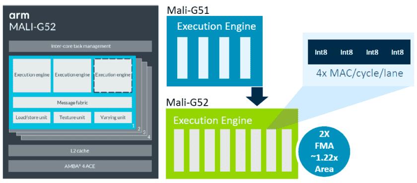 859 Новый Mali Multimedia Suite имеет графический процессор среднего уровня и многое другое