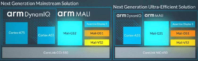 891 Новый Mali Multimedia Suite имеет графический процессор среднего уровня и многое другое