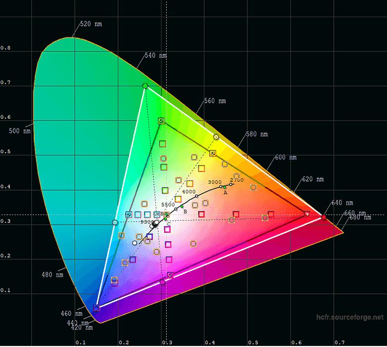970 Обзор LG G7 ThinQ: нет OLED, нет проблем