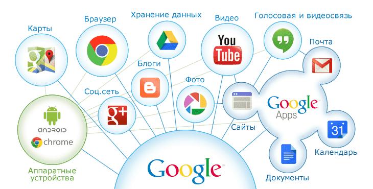 707 Как обновить сервисы Google Play на Андроид
